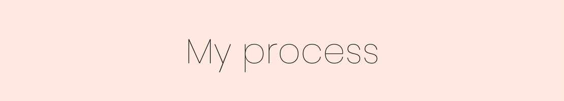 A solid process helps you write better-quality content in less time. Here is the blog post writing process that I use for each of my ghostwriting clients